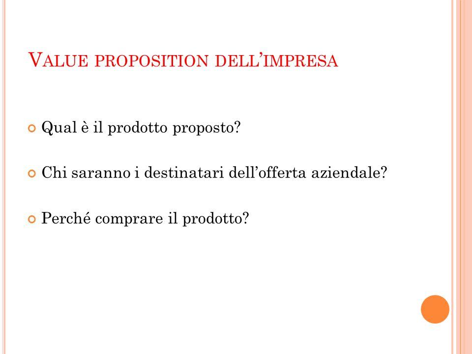 V ALUE PROPOSITION DELL IMPRESA Qual è il prodotto proposto? Chi saranno i destinatari dellofferta aziendale? Perché comprare il prodotto?