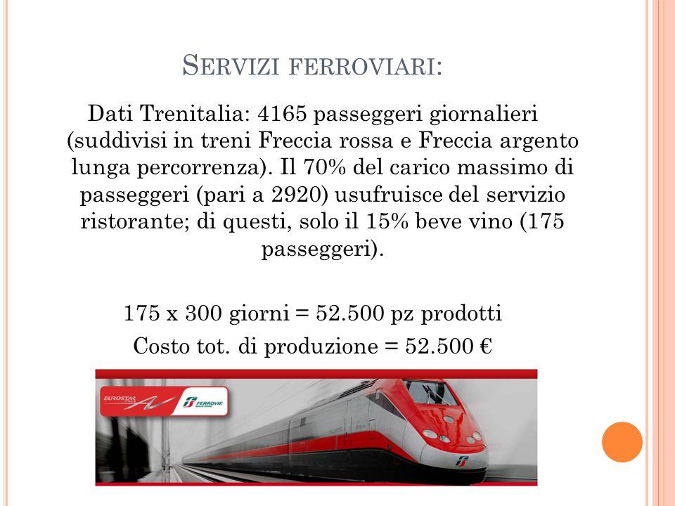 S ERVIZI FERROVIARI : Dati Trenitalia: 4165 passeggeri giornalieri (suddivisi in treni Freccia rossa e Freccia argento lunga percorrenza). Il 70% del