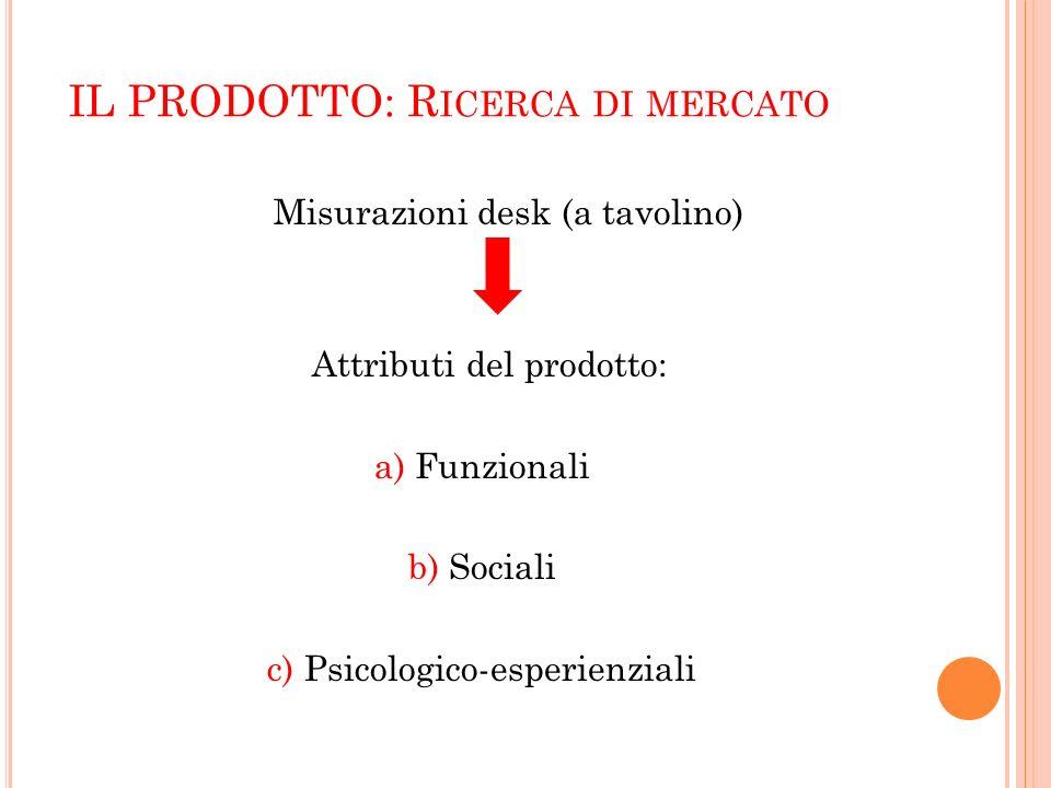 IL PRODOTTO: R ICERCA DI MERCATO Misurazioni desk (a tavolino) Attributi del prodotto: a) Funzionali b) Sociali c) Psicologico-esperienziali