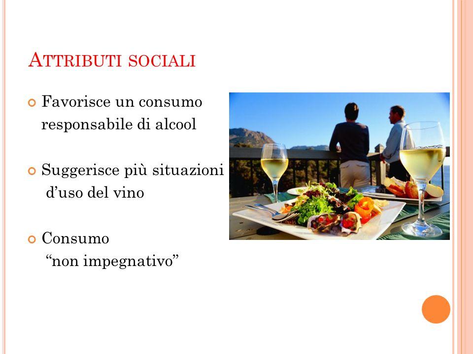 A TTRIBUTI SOCIALI Favorisce un consumo responsabile di alcool Suggerisce più situazioni duso del vino Consumo non impegnativo