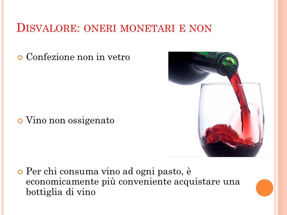D ISVALORE : ONERI MONETARI E NON Confezione non in vetro Vino non ossigenato Per chi consuma vino ad ogni pasto, è economicamente più conveniente acq