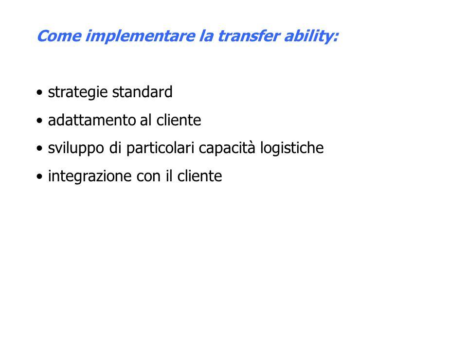 Come implementare la transfer ability: strategie standard adattamento al cliente sviluppo di particolari capacità logistiche integrazione con il cliente