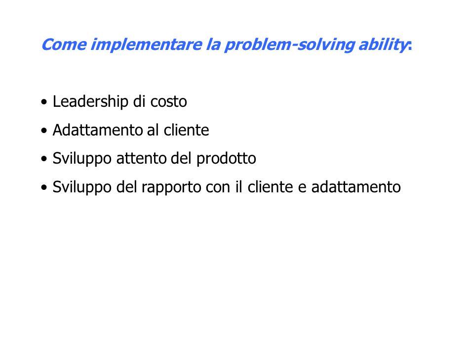 Come implementare la problem-solving ability: Leadership di costo Adattamento al cliente Sviluppo attento del prodotto Sviluppo del rapporto con il cliente e adattamento