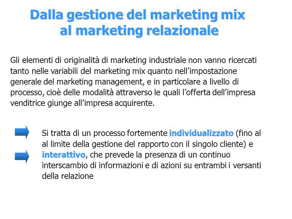 Dalla gestione del marketing mix al marketing relazionale Gli elementi di originalità di marketing industriale non vanno ricercati tanto nelle variabi