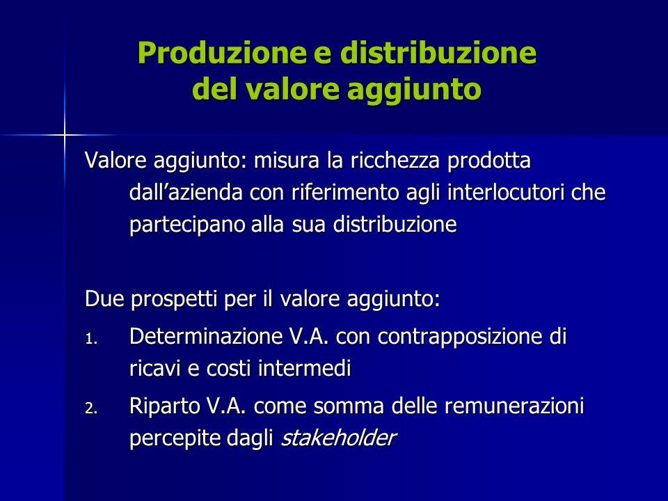 Produzione e distribuzione del valore aggiunto Valore aggiunto: misura la ricchezza prodotta dallazienda con riferimento agli interlocutori che partecipano alla sua distribuzione Due prospetti per il valore aggiunto: 1.