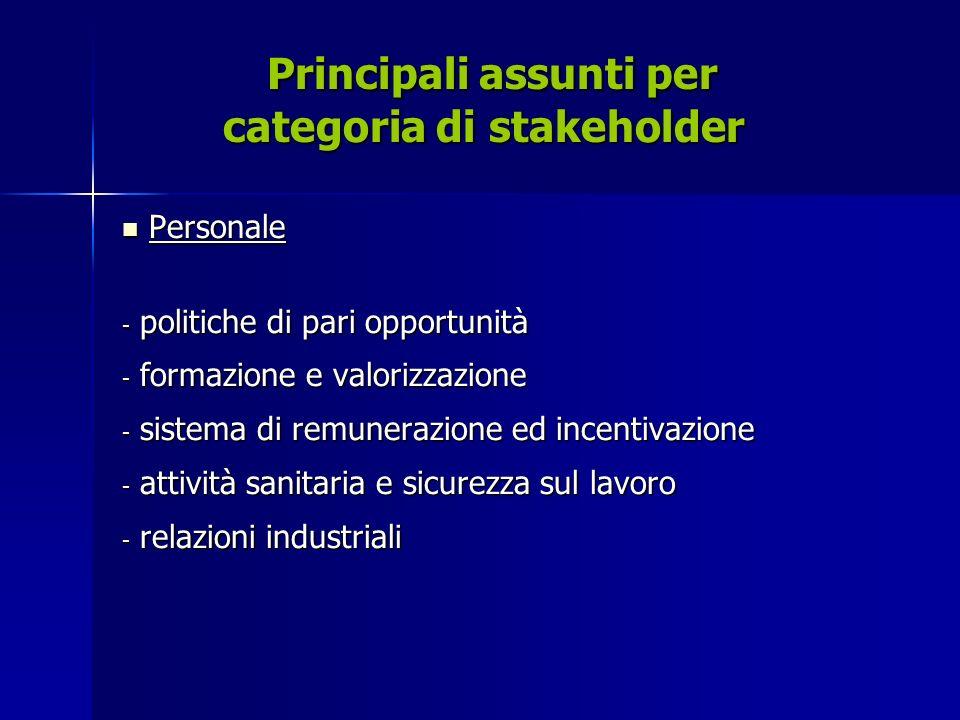 Principali assunti per categoria di stakeholder Principali assunti per categoria di stakeholder Personale Personale - politiche di pari opportunità - formazione e valorizzazione - sistema di remunerazione ed incentivazione - attività sanitaria e sicurezza sul lavoro - relazioni industriali