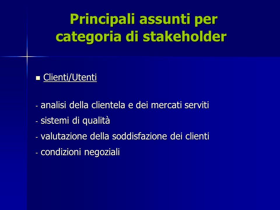 Principali assunti per categoria di stakeholder Principali assunti per categoria di stakeholder Clienti/Utenti Clienti/Utenti - analisi della clientela e dei mercati serviti - sistemi di qualità - valutazione della soddisfazione dei clienti - condizioni negoziali