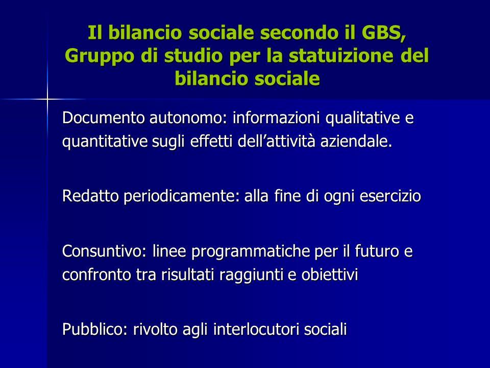 Il bilancio sociale secondo il GBS, Gruppo di studio per la statuizione del bilancio sociale Documento autonomo: informazioni qualitative e quantitative sugli effetti dellattività aziendale.