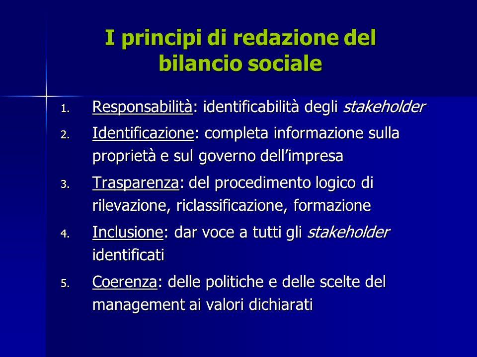 I principi di redazione del bilancio sociale 1.
