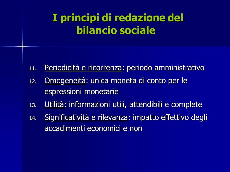I principi di redazione del bilancio sociale I principi di redazione del bilancio sociale 11.