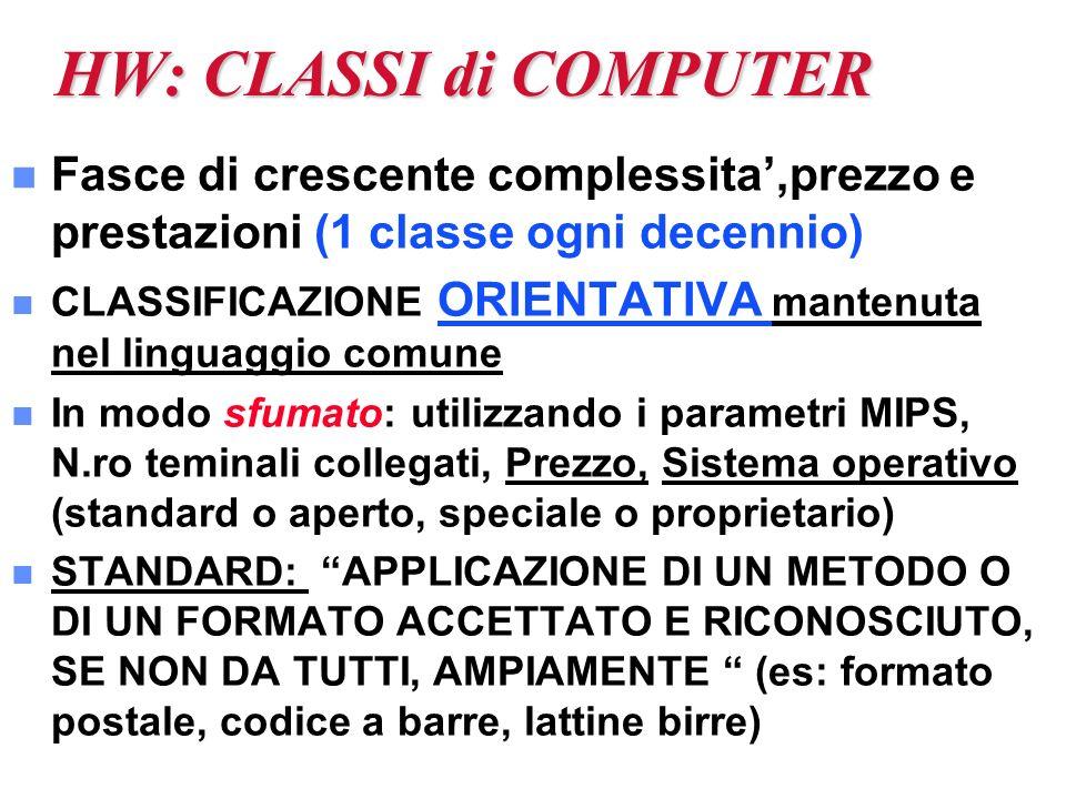 HW: CLASSI di COMPUTER n n Fasce di crescente complessita,prezzo e prestazioni (1 classe ogni decennio) n n CLASSIFICAZIONE ORIENTATIVA mantenuta nel