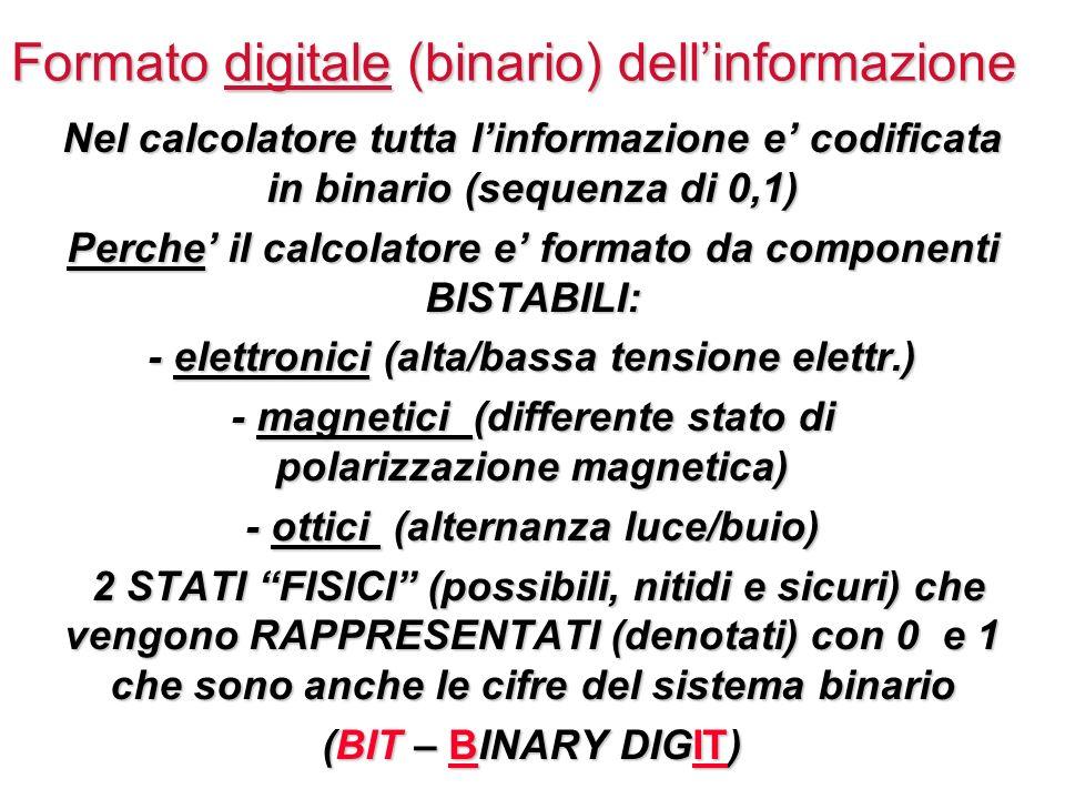 Formato digitale (binario) dellinformazione Nel calcolatore tutta linformazione e codificata in binario (sequenza di 0,1) Perche il calcolatore e form