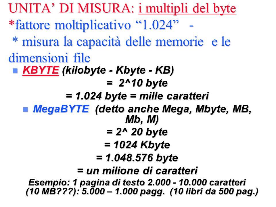 UNITA DI MISURA: i multipli del byte *fattore moltiplicativo 1.024 - * misura la capacità delle memorie e le dimensioni file n KBYTE (kilobyte - Kbyte