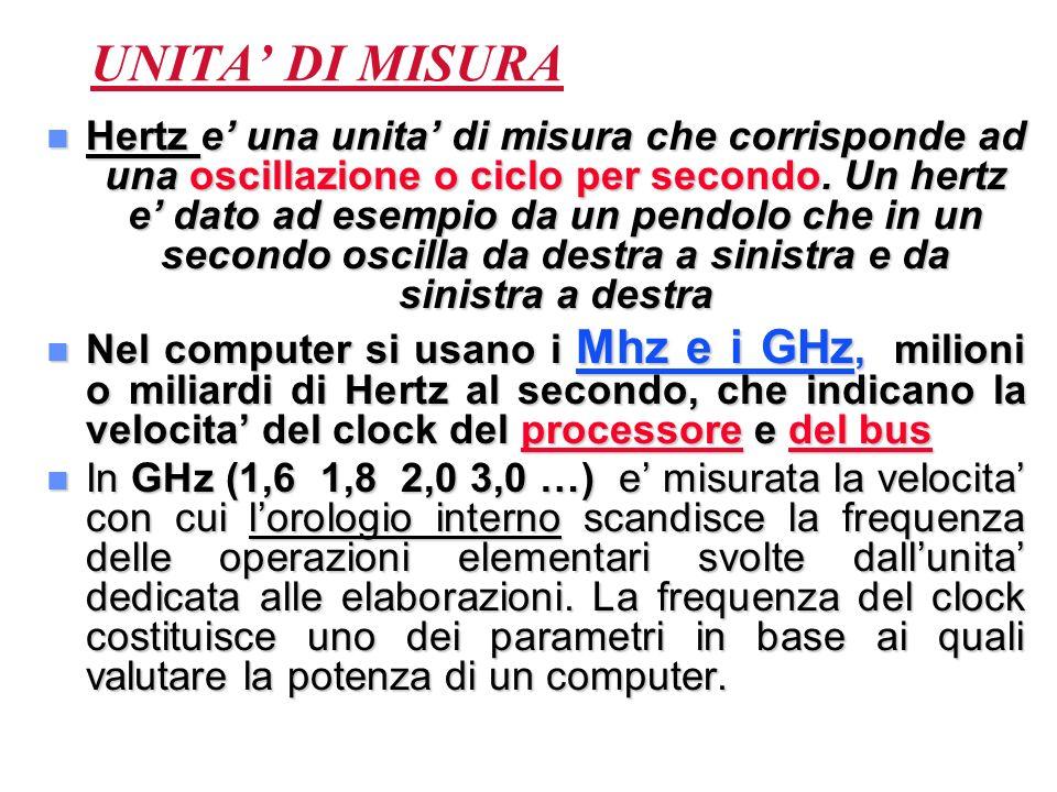 UNITA DI MISURA n Hertz e una unita di misura che corrisponde ad una oscillazione o ciclo per secondo. Un hertz e dato ad esempio da un pendolo che in