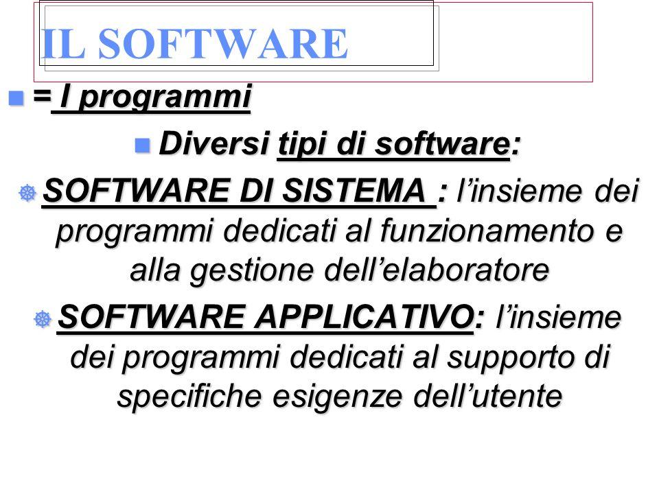 IL SOFTWARE n = I programmi n Diversi tipi di software: ] SOFTWARE DI SISTEMA : linsieme dei programmi dedicati al funzionamento e alla gestione delle