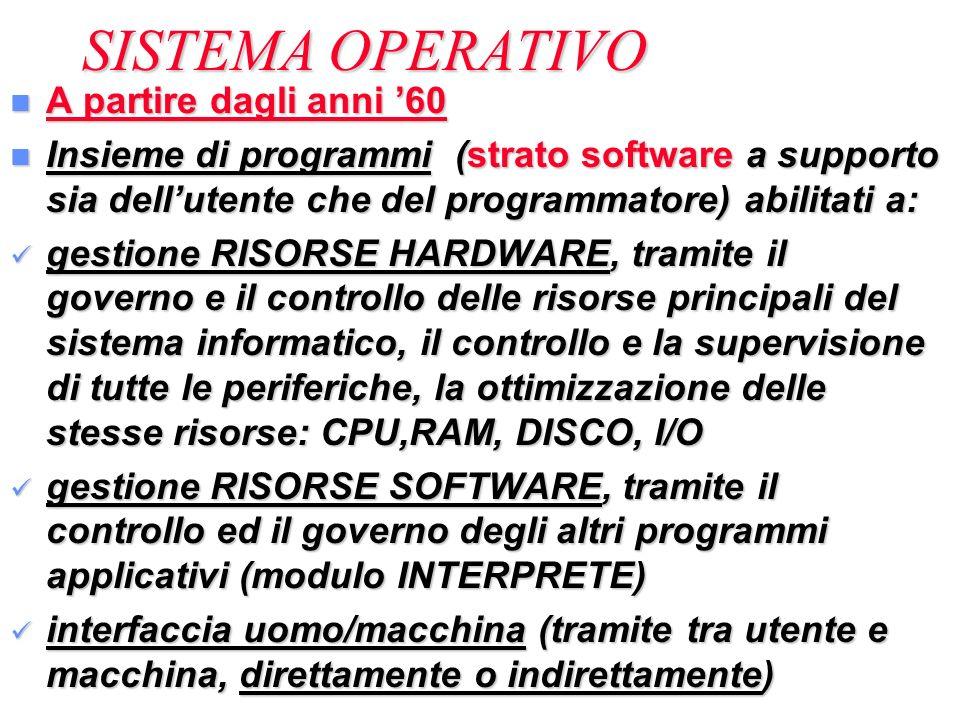 SISTEMA OPERATIVO n A partire dagli anni 60 n Insieme di programmi (strato software a supporto sia dellutente che del programmatore) abilitati a: gest