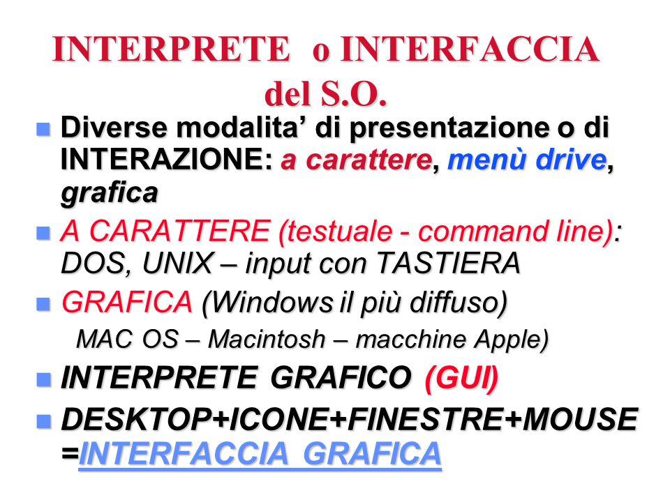 INTERPRETE o INTERFACCIA del S.O. n Diverse modalita di presentazione o di INTERAZIONE: a carattere, menù drive, grafica n A CARATTERE (testuale - com