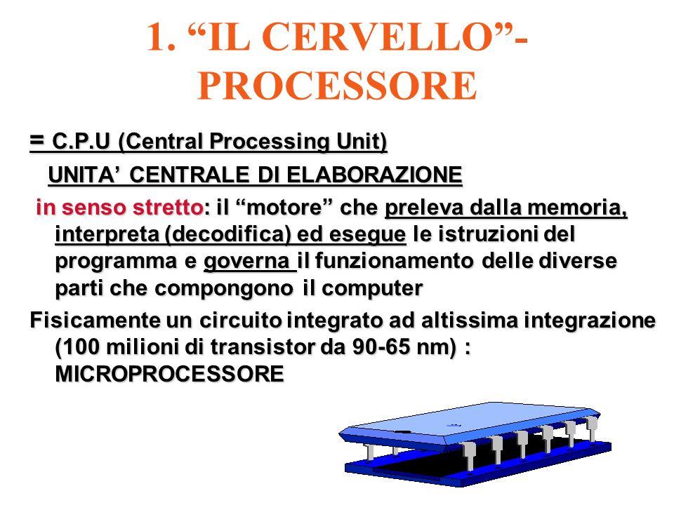 1. IL CERVELLO- PROCESSORE = C.P.U (Central Processing Unit) UNITA CENTRALE DI ELABORAZIONE UNITA CENTRALE DI ELABORAZIONE in senso stretto: il motore