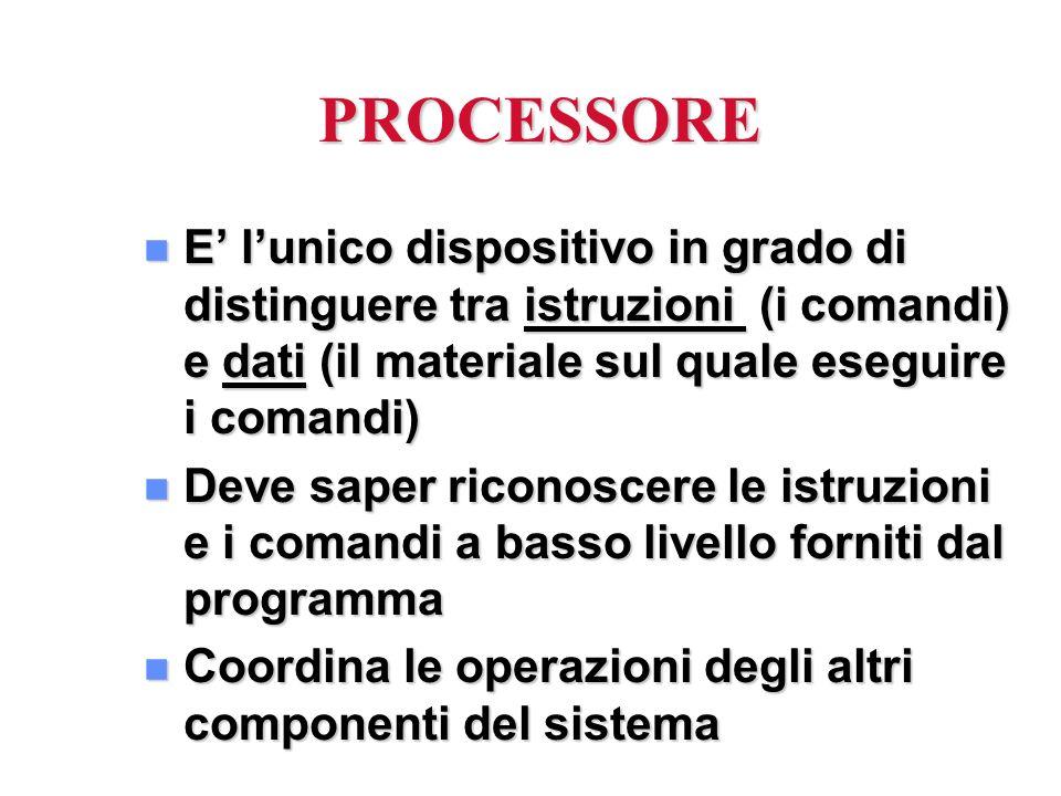 PROCESSORE n E lunico dispositivo in grado di distinguere tra istruzioni (i comandi) e dati (il materiale sul quale eseguire i comandi) n Deve saper r
