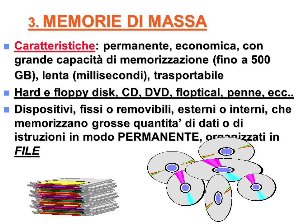3. MEMORIE DI MASSA n Caratteristiche: permanente, economica, con grande capacità di memorizzazione (fino a 500 GB), lenta (millisecondi), trasportabi