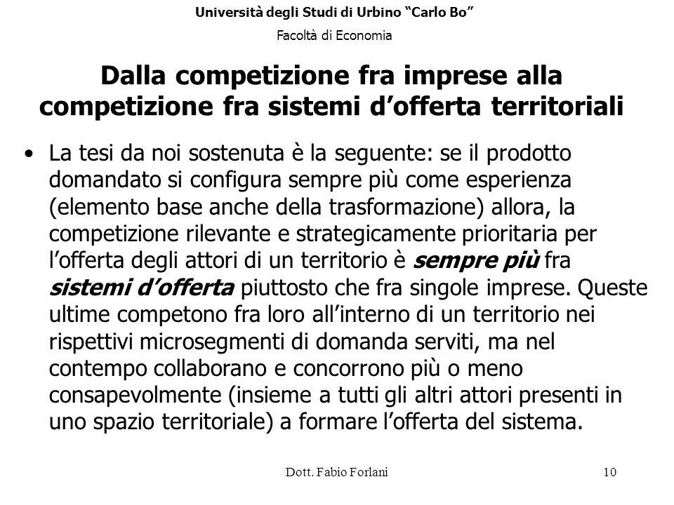 Dott. Fabio Forlani10 Dalla competizione fra imprese alla competizione fra sistemi dofferta territoriali La tesi da noi sostenuta è la seguente: se il