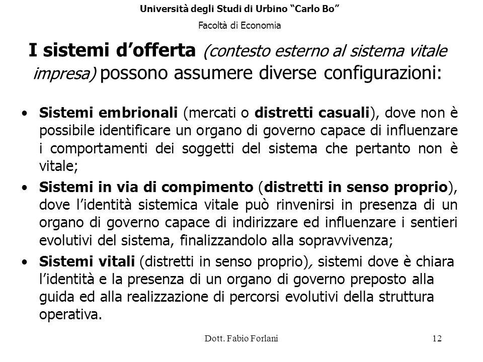 Dott. Fabio Forlani12 I sistemi dofferta (contesto esterno al sistema vitale impresa) possono assumere diverse configurazioni: Sistemi embrionali (mer