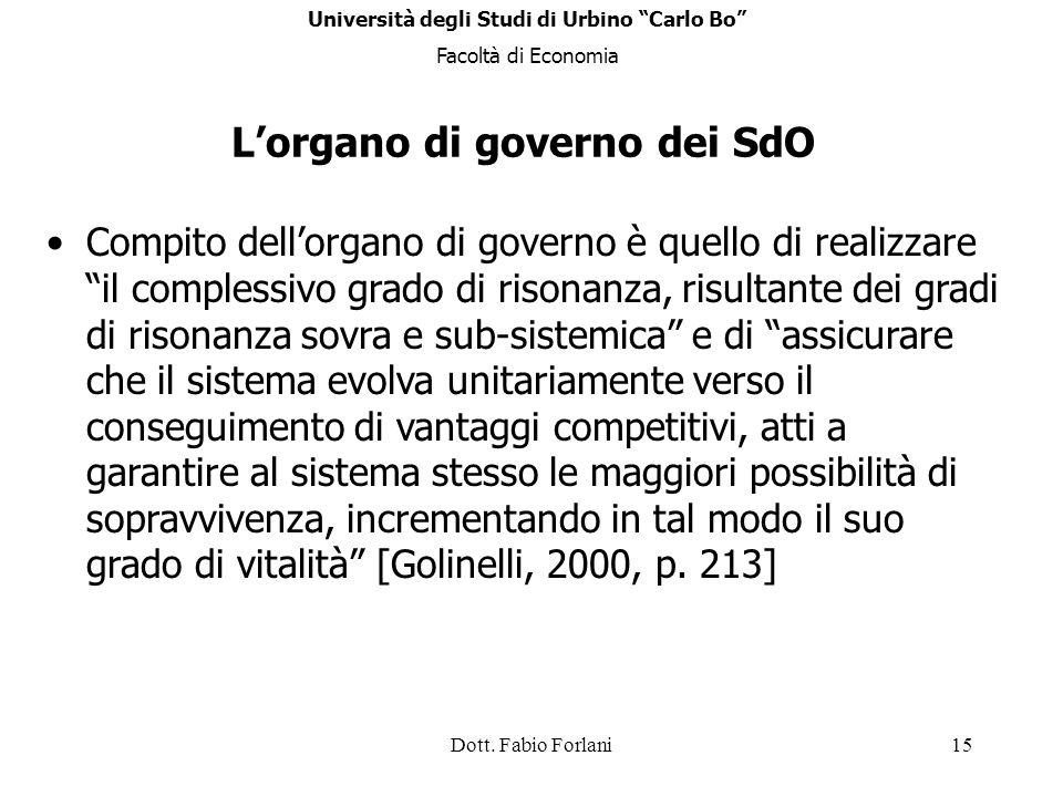 Dott. Fabio Forlani15 Lorgano di governo dei SdO Compito dellorgano di governo è quello di realizzare il complessivo grado di risonanza, risultante de
