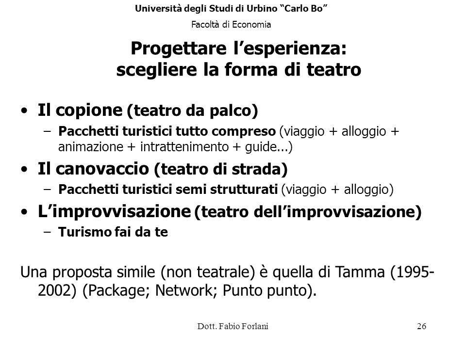 Dott. Fabio Forlani26 Progettare lesperienza: scegliere la forma di teatro Il copione (teatro da palco) –Pacchetti turistici tutto compreso (viaggio +