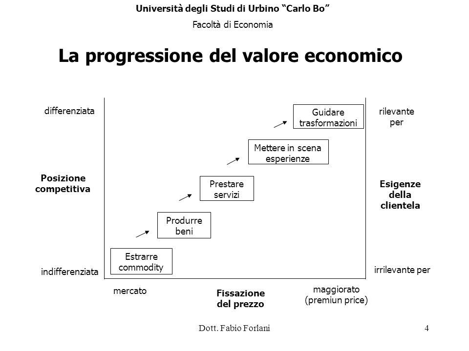 Dott. Fabio Forlani4 La progressione del valore economico Prestare servizi Mettere in scena esperienze Estrarre commodity Produrre beni differenziata