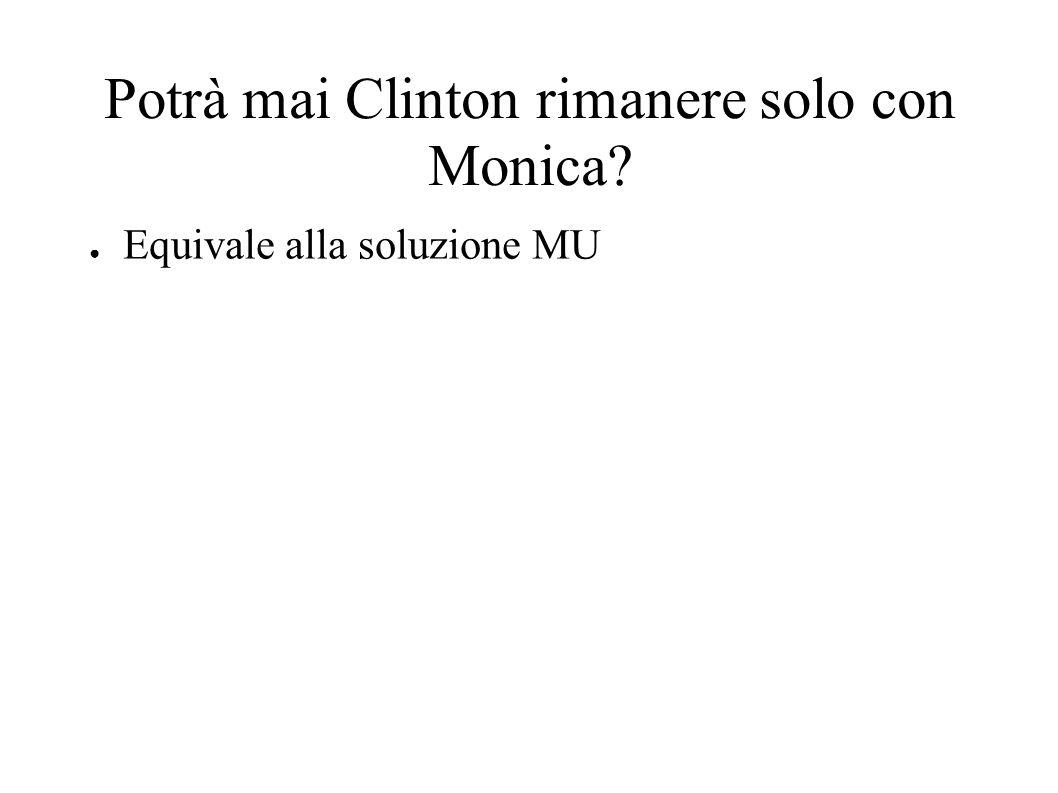 Potrà mai Clinton rimanere solo con Monica? Equivale alla soluzione MU