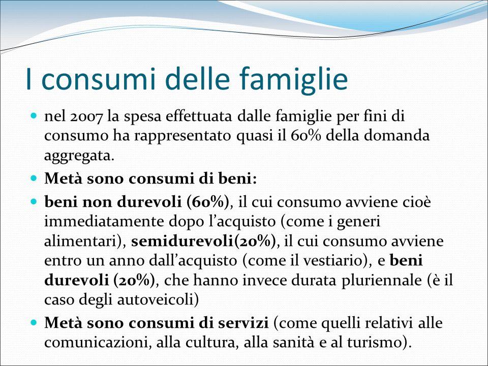 I consumi delle famiglie nel 2007 la spesa effettuata dalle famiglie per fini di consumo ha rappresentato quasi il 60% della domanda aggregata. Metà s