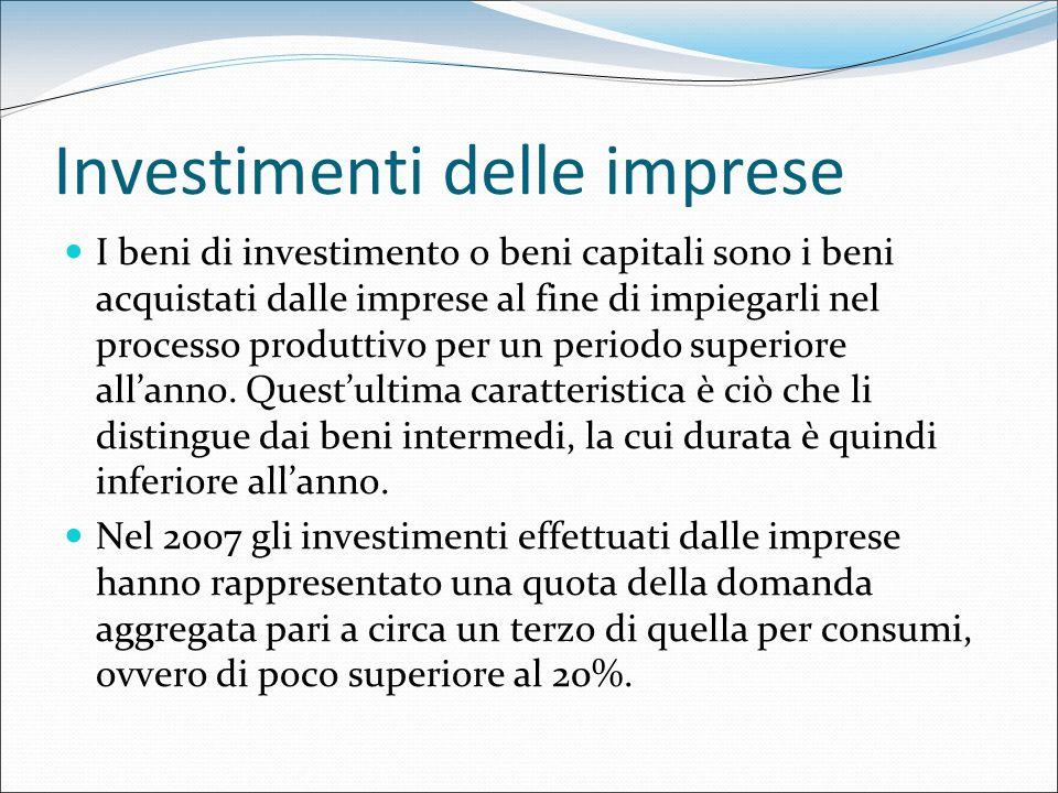 Investimenti delle imprese I beni di investimento o beni capitali sono i beni acquistati dalle imprese al fine di impiegarli nel processo produttivo p