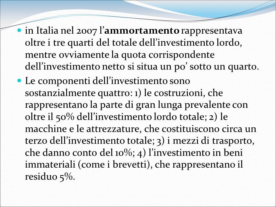 in Italia nel 2007 lammortamento rappresentava oltre i tre quarti del totale dellinvestimento lordo, mentre ovviamente la quota corrispondente dellinv