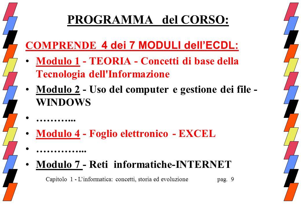 ECDL TEST CENTER In Italia per diventare TEST CENTER ACCREDITATO (o organismo abilitato al rilascio della ECDL) bisogna ottenere lautorizzazione e lac