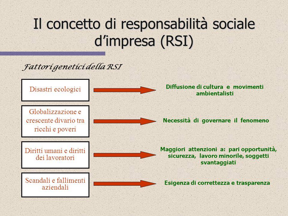 La responsabilità sociale e il bilancio sociale nelle piccole e medie imprese Università degli Studi di Urbino Prof. Mara Del Baldo Dott. Berti Alessa