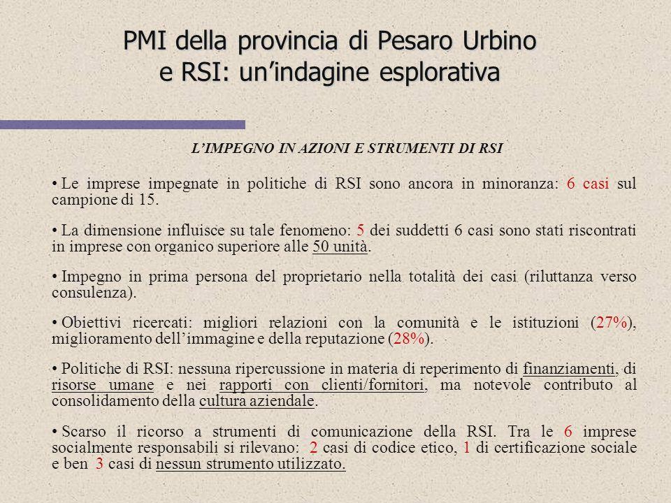 PMI della provincia di Pesaro Urbino e RSI: unindagine esplorativa LO STATO DI CONOSCENZA SULLA RSI Il 67% del campione dichiara di conoscere il conce
