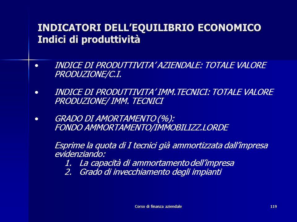 Corso di finanza aziendale119 INDICATORI DELLEQUILIBRIO ECONOMICO Indici di produttività INDICE DI PRODUTTIVITA AZIENDALE: TOTALE VALORE PRODUZIONE/C.