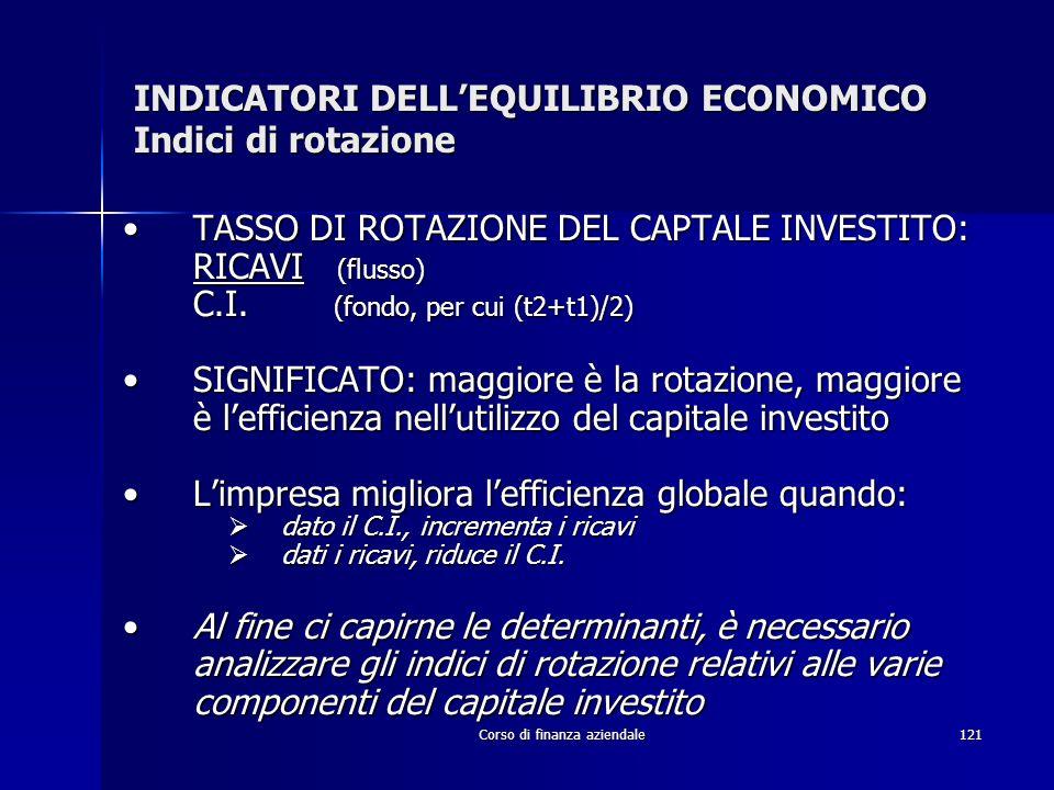 Corso di finanza aziendale121 INDICATORI DELLEQUILIBRIO ECONOMICO Indici di rotazione TASSO DI ROTAZIONE DEL CAPTALE INVESTITO: RICAVI (flusso)TASSO D