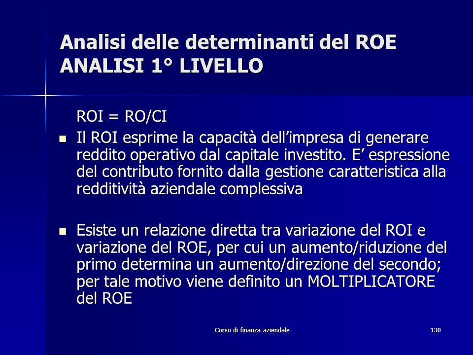 Corso di finanza aziendale130 Analisi delle determinanti del ROE ANALISI 1° LIVELLO ROI = RO/CI Il ROI esprime la capacità dellimpresa di generare red