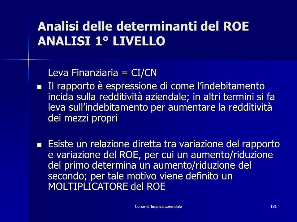 Corso di finanza aziendale131 Analisi delle determinanti del ROE ANALISI 1° LIVELLO Leva Finanziaria = CI/CN Il rapporto è espressione di come lindebi