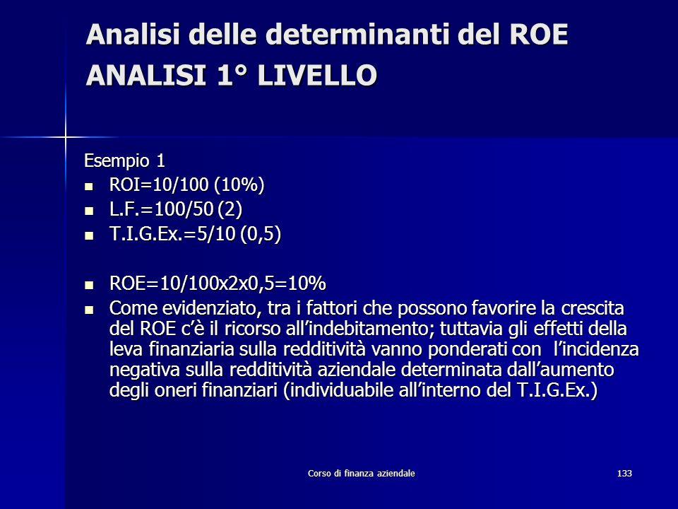 Corso di finanza aziendale133 Analisi delle determinanti del ROE ANALISI 1° LIVELLO Esempio 1 ROI=10/100 (10%) ROI=10/100 (10%) L.F.=100/50 (2) L.F.=1
