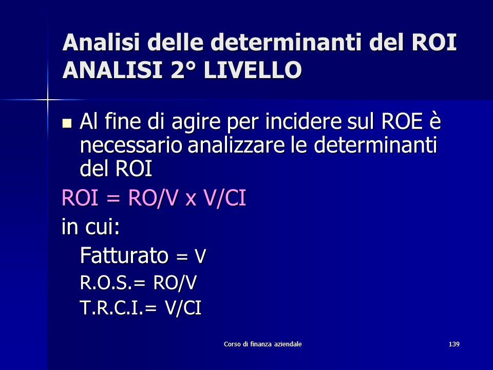 Corso di finanza aziendale139 Analisi delle determinanti del ROI ANALISI 2° LIVELLO Al fine di agire per incidere sul ROE è necessario analizzare le d
