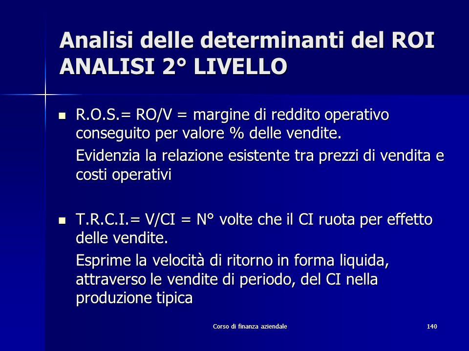 Corso di finanza aziendale140 Analisi delle determinanti del ROI ANALISI 2° LIVELLO R.O.S.= RO/V = margine di reddito operativo conseguito per valore