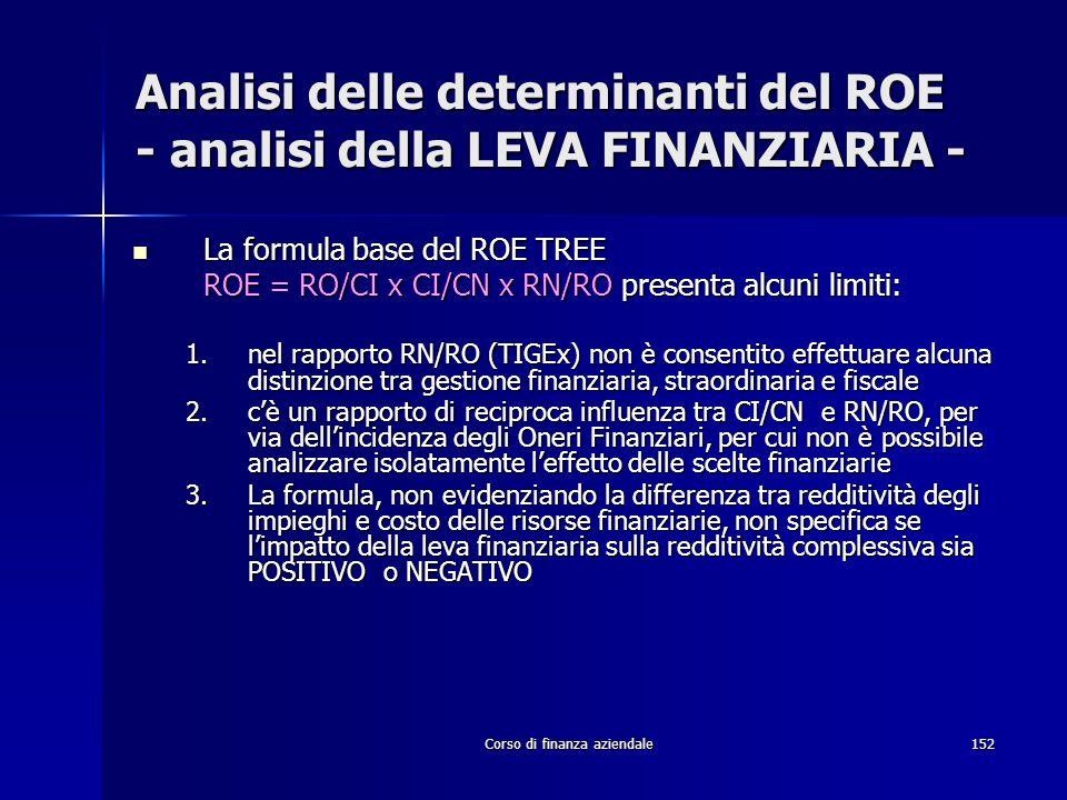 Corso di finanza aziendale152 Analisi delle determinanti del ROE - analisi della LEVA FINANZIARIA - La formula base del ROE TREE La formula base del R