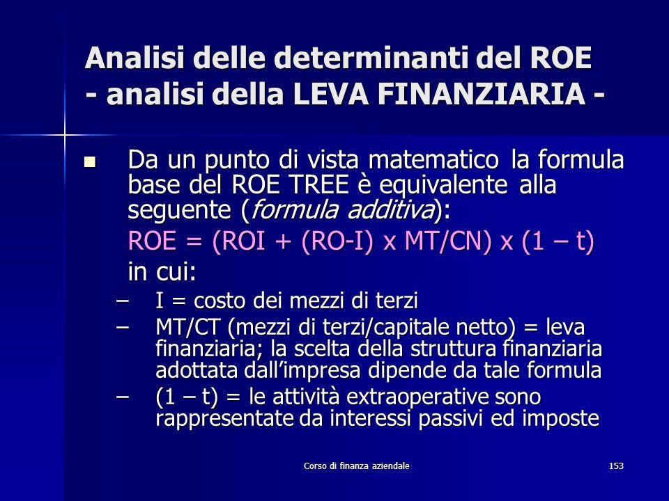 Corso di finanza aziendale153 Analisi delle determinanti del ROE - analisi della LEVA FINANZIARIA - Da un punto di vista matematico la formula base de