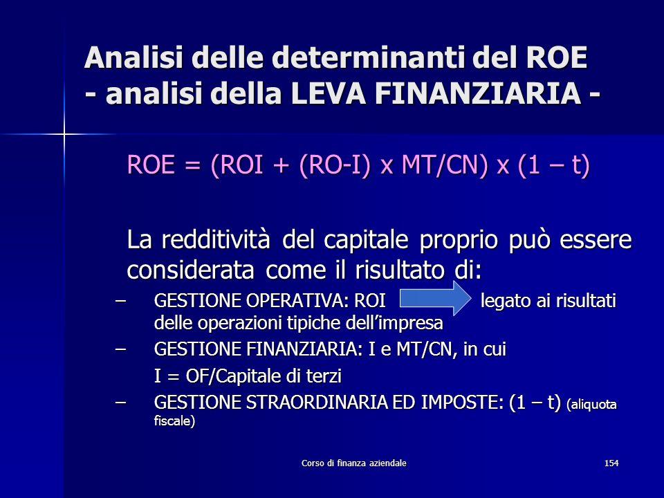 Corso di finanza aziendale154 Analisi delle determinanti del ROE - analisi della LEVA FINANZIARIA - ROE = (ROI + (RO-I) x MT/CN) x (1 – t) La redditiv