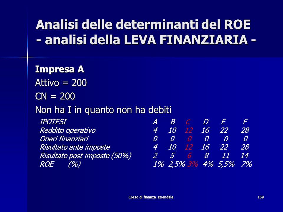 Corso di finanza aziendale159 Analisi delle determinanti del ROE - analisi della LEVA FINANZIARIA - Impresa A Attivo = 200 CN = 200 Non ha I in quanto
