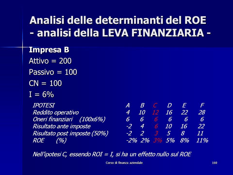 Corso di finanza aziendale160 Analisi delle determinanti del ROE - analisi della LEVA FINANZIARIA - Impresa B Attivo = 200 Passivo = 100 CN = 100 I =