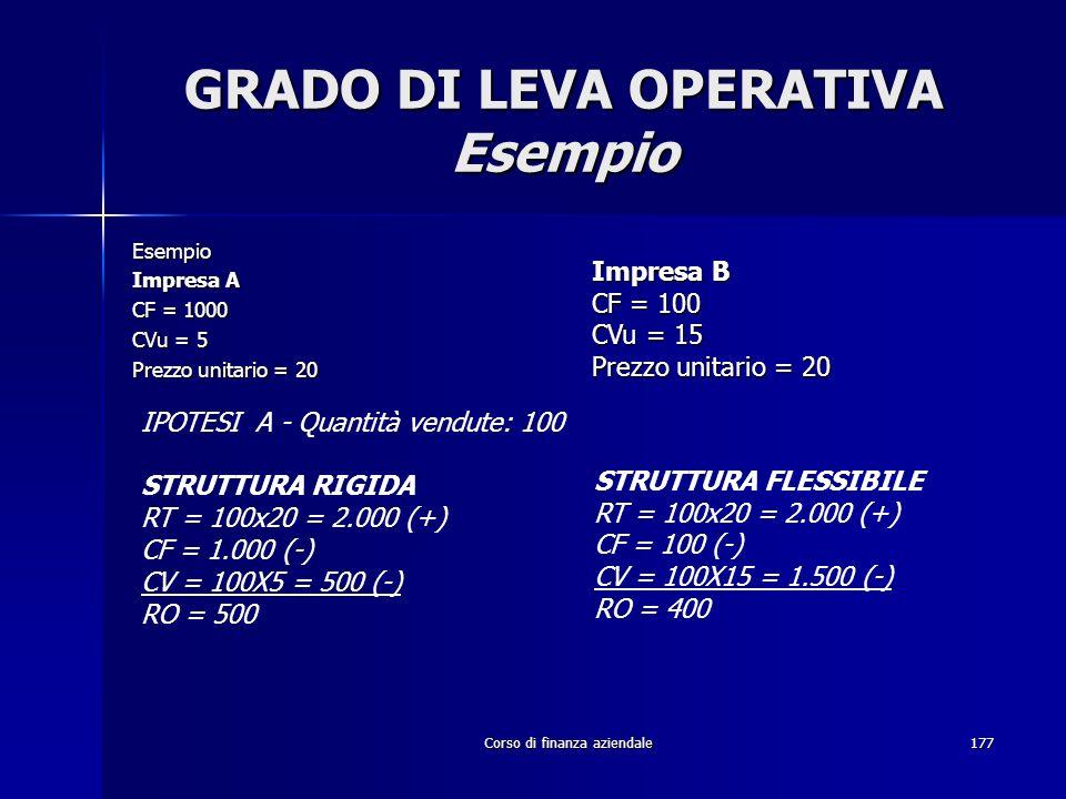 Corso di finanza aziendale177 GRADO DI LEVA OPERATIVA Esempio Esempio Impresa A CF = 1000 CVu = 5 Prezzo unitario = 20 Impresa B CF = 100 CVu = 15 Pre