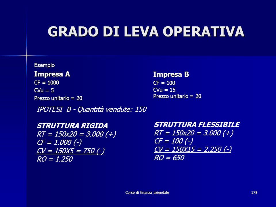 Corso di finanza aziendale178 GRADO DI LEVA OPERATIVA Esempio Impresa A CF = 1000 CVu = 5 Prezzo unitario = 20 Impresa B CF = 100 CVu = 15 Prezzo unit